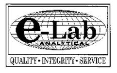 Quality Evaluation Services-Testing Laboratory