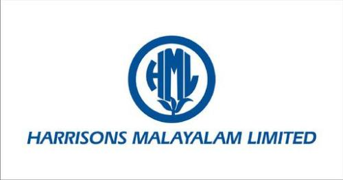 Quality Control Lab., Harrisons Malayalam Ltd